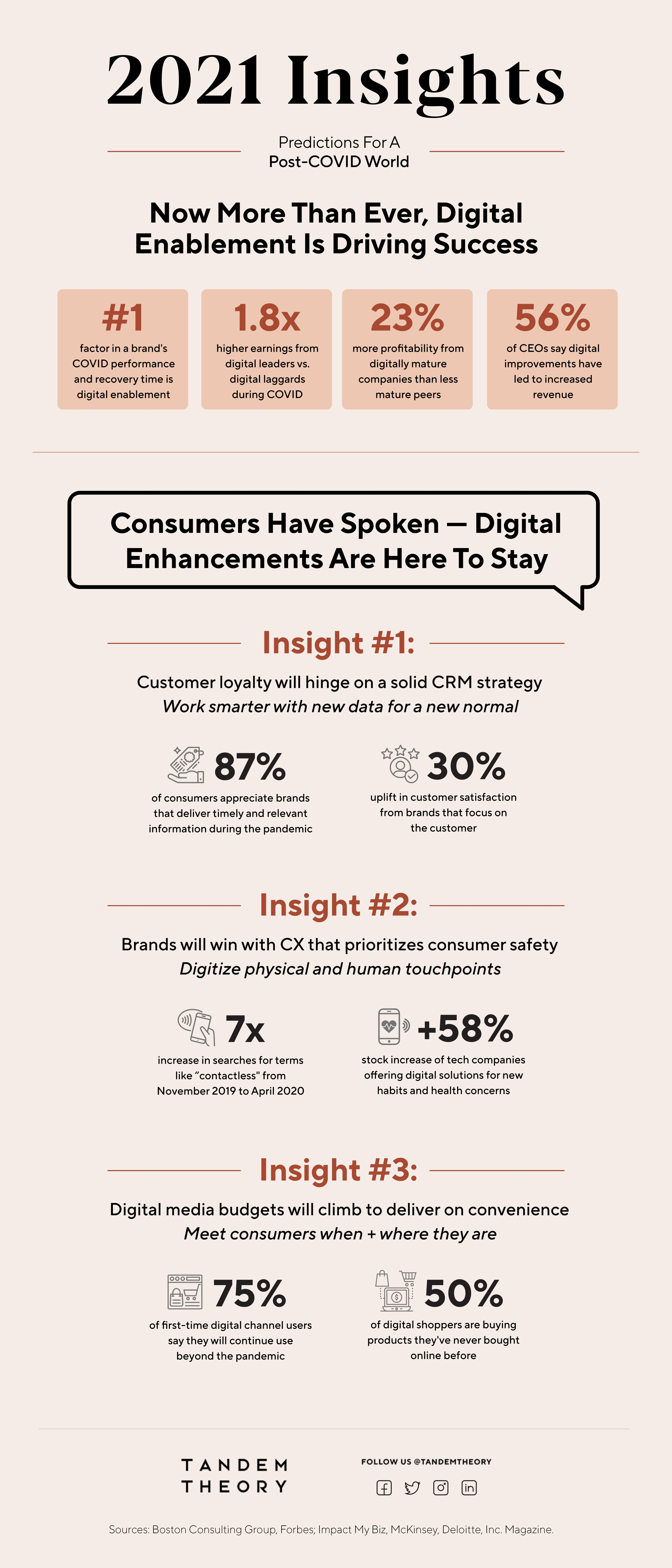 2021 Insights: Three Digital Priorities for a Post-COVID World Image